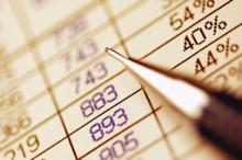 Новое в порядке исчисления налога на прибыль организаций